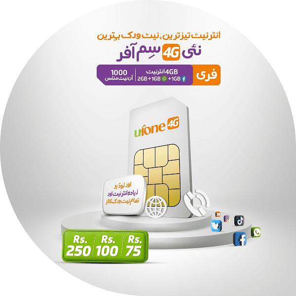 Nayie SIM Offer Scone